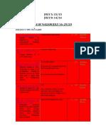 July Case List