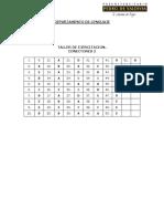 Claves Taller de Ejercitación LE N°02 (TLE 3) Conectores 2