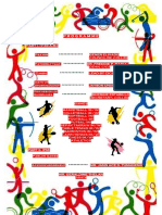 Programme Preintrams