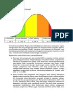dimensions curve.docx