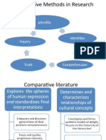 Comparative Methods in Research
