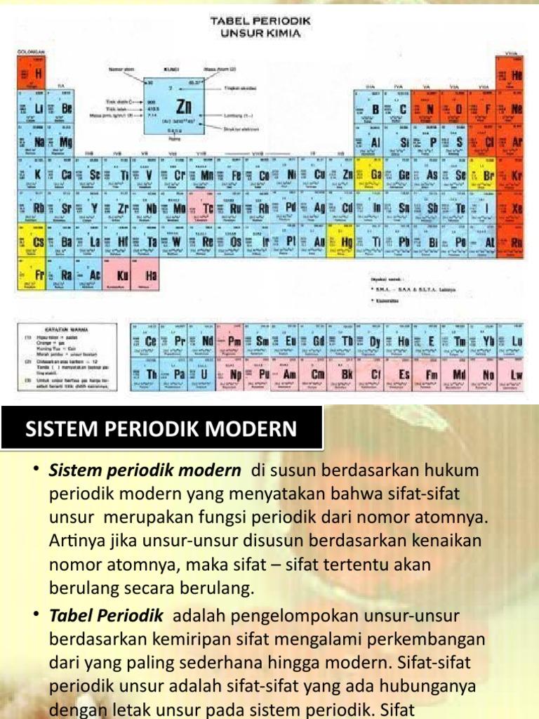 Ppt sistem periodik urtaz Gallery