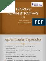 Clase 3 Teorias Administrativas