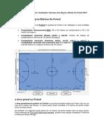 Regras Básicas Do Futsal Atualizadas
