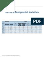 alvenius_aneis_borracha.pdf