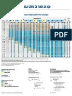 alvenius_tabela_geral_tubos.pdf