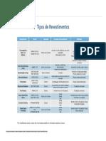 alvenius_revestimentos.pdf
