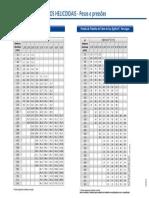 alvenius_tubos_pesos_pressoes.pdf