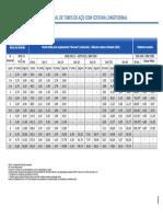 alvenius_tubos_longitudinais.pdf