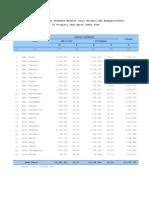 Tabel 2 Pendu Duk 04