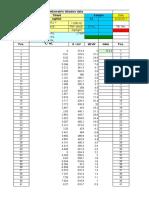 17E22_Potenctiometric Titration_D_grupa (1)