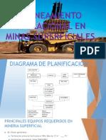 laneamiento Operacional en Minas Superficiales -iniciando