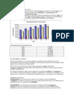 CRECIMIENTO DESDE 2010 A 2016.docx