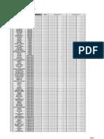 Municipios y comunas - propuesta gobierno de Santa Fe