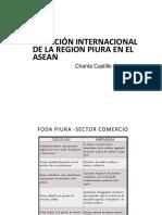 Chanta Castillo- Piura Asean