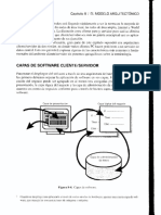 Capas de Software
