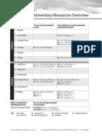 Interchange4thEd_Level3_TeachersEdition_Unit14.pdf