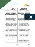 """""""Memorando de Entendimiento"""" entre el Ministerio de Modernización y Amazon"""