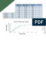Tabela Resmat - calculo de flexão