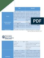 Diferencia Entre Contrato Civil y Contrato Mercantil