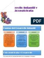 desarrolloinfantilypsicopatologa-130531071846-phpapp01.pdf