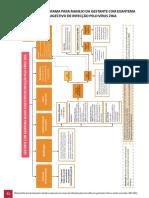 FLUXOGRAMA PARA MANEJO DA GESTANTE COM EXANTEMA.pdf