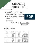 CURVAS DE DISTRIBUCIÓN.doc