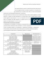apunte_verbos en oclusiva.pdf