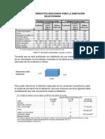 Calculo de Conductos Adecuados Para La Habitación Seleccionada