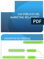 Los Publicos Del Marketing Relacional