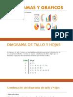 Diagramas y Graficos Estadistica