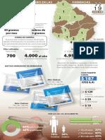 Venta de marihuana en farmacias