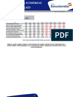 Tabla de Cifras Macroeconómicos Proyectadas