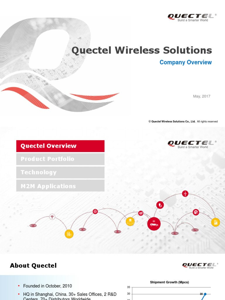 Quectel Company Overview en V3 5 20170519 | Gsm | Wireless