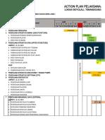 Action Plan Jawa I
