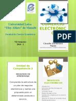 - Material Didactico - UC 2 - Negocios Electronicos