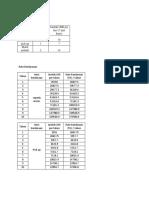 Data LHR kendaraaan.docx