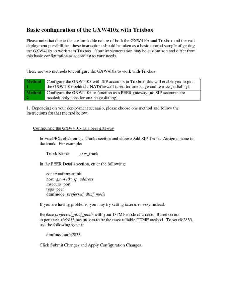gxw410x_interop_trixbox | Session Initiation Protocol