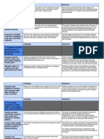 p t feedback rubric for website