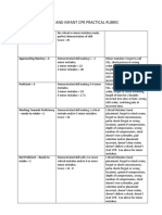 CPR Practical Rubric
