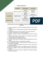 Instrumento para evaluar MP.docx