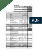 11. MAT000239 - Station Transformer Schedules AB 132-11 5kV_45MVA