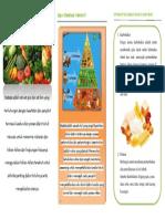 Keb.nutrisi Leaflet Belakang