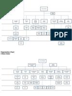 DRAFT Hotel Organization Chart