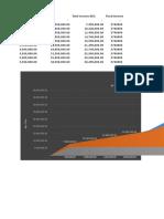 Cost Volume Profit Graph (Final Draft)