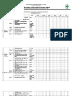 9.1.1.3 & 9.1.1.4 Form Pengumpulan Data Analisis Monitoring