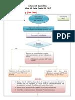 Counseling Scheme (1)