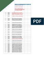 IFSE ParameterDataDictionary V04 2017