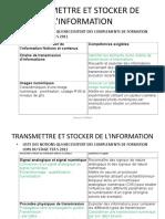 TRANSMETTRE_ET_STOCKER_DE_L__INFORMATION.ppt