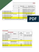 daftar rencana drainase.xlsx